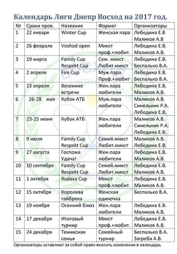 Календарь турниров по теннису 2017